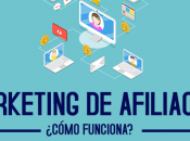 Marketing Afiliación ¿Cómo funciona?