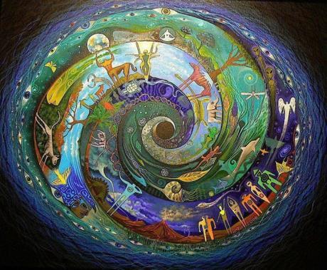 Elementos de poder del chamanismo