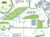 Semana europea energía sostenible 2011
