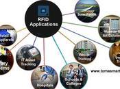 ¿Qué RFID?