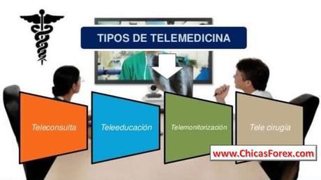 Tipos de telemedicina