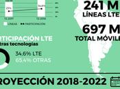 INFOGRAFÍA: cada tres líneas móviles América Latina