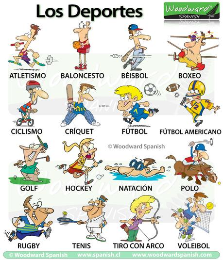 Sports And Hobbies Spanish Cl Activities