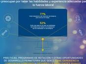 investigación Dell Technologies sobre generación revela buenas noticias