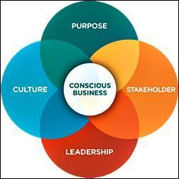 Los secretos de un buen liderazgo : Los 7 principios claves.