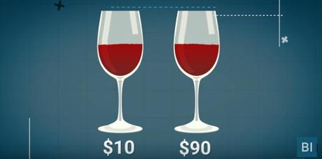 El efecto del precio en la percepción de calidad