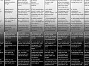 Tabla sencilla rápida para pifias críticos (1d4)