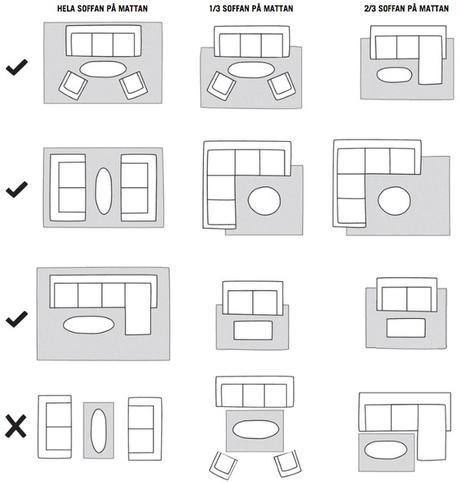 Consejo decorativo: Qué tamaño y forma de alfombra escoger para salón y comedor