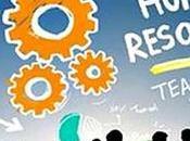 Gestión talento. procesos básicos gestión RRHH.