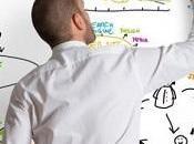 framework alternativo para modelos negocio: Business Model Builder