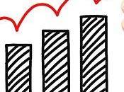 Modos estrategias para crecimiento