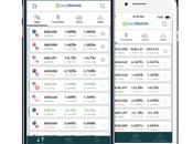 easyMarkets, broker hace entender mercado Forex