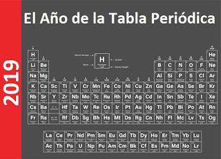 2019 año internacional de la tabla periódica