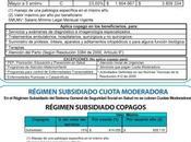 Tarifas Cuotas Moderadoras Copagos Famisanar 2019