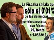 mujeres: objeto pacto Andalucía