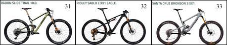 Las mejores bicicletas de montaña para el 2019 (II parte)