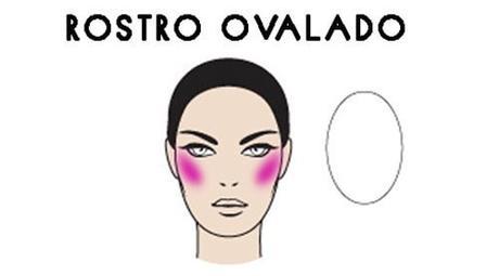 Aplicar el rubor según la forma del rostro