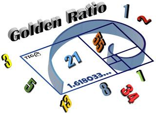 Activity 1.1. The Golden Ratio and the Fibonacci Serie