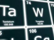 2019: Internacional Tabla Periódica Elemento Químicos