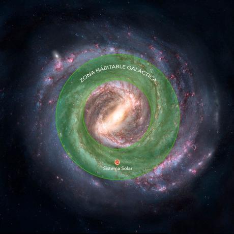 ¿Solos ante la Galáxia?