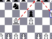 cinco reglas ajedrez