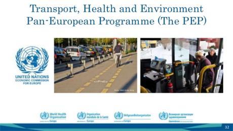 Plan Maestro Paneuropeo para la Promoción del Ciclismo