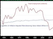 robots (2). cuestión laboral