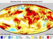 Informe 2018 sobre cambio climático aumento temperaturas globales: calor