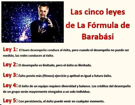 Las 5 leyes científicas del éxito, según la Fórmula de Barabási.