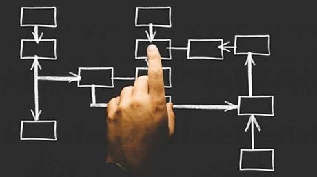 organizational-change-management.jpg