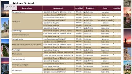 Lista de plazas definitivas y no definitivas imss para médicos especialistas