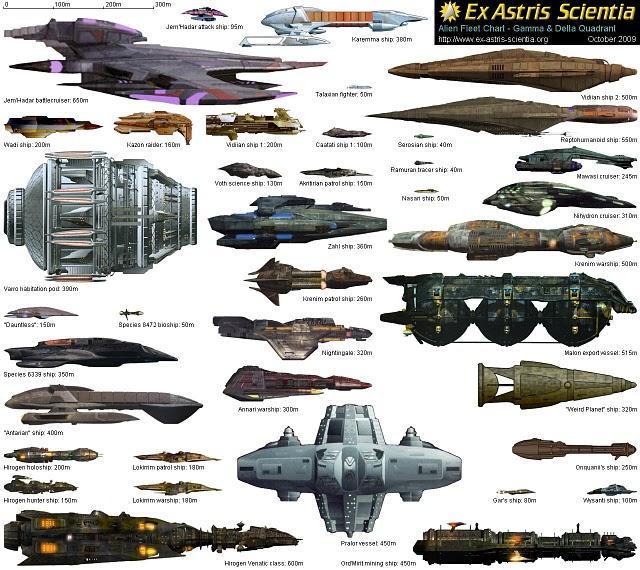 Un regalo Trekkie: La flota estelar completa en Infografia