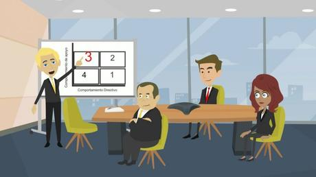 Los 7 problemas crónicos de las organizaciones