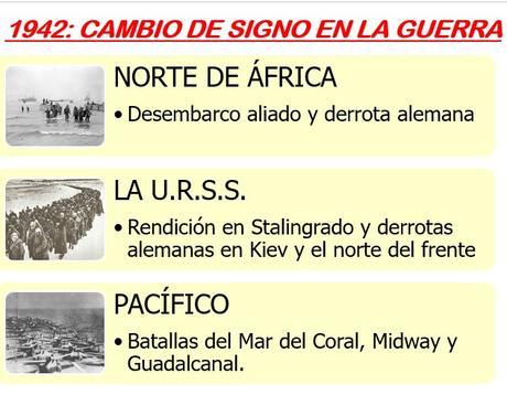 II GUERRA MUNDIAL: ELCAMBIO DE SIGNO EN LA LUCHA (ESQUEMA)