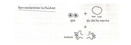 La Clave es la Servilleta: Resolviendo problemas por medio de dibujos