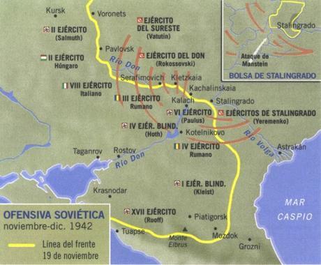 II GUERRA MUNDIAL: OPERACIÓN URANO. DESASTRE ALEMÁN EN STALINGRADO