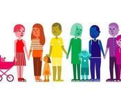Chile. filiación. Hijos invisibilizados patriarcado homosexual