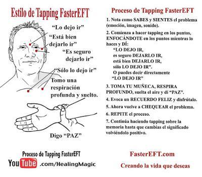 Emotrance Y Faster Eft Paperblog