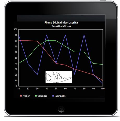 Simulación datos biométricos de firma