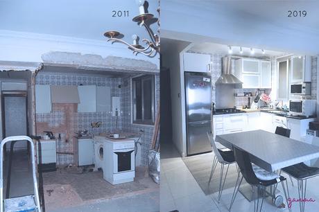 Mi casa: Salón-comedor-cocina - Paperblog
