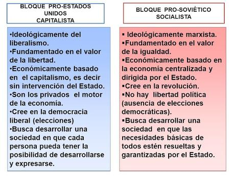 Cuadro comparativo entre Capitalismo-Socialismo