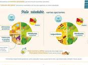 Infografía sobre tratamiento dietético diabetes tipo