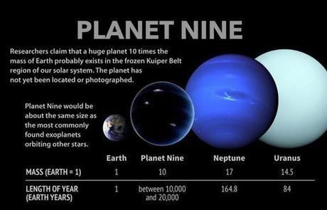 ¿Cuándo descubriremos el Planeta Nueve?