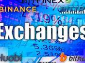 Mejores Exchanges Para Invertir Criptomonedas