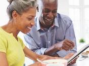 Learn easy loan Interest