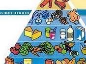 pirámide alimenticia ayuda adelgazar