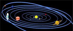 Sistema Solar - Figura 1: Sistema Solar