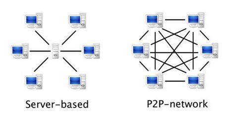 ¿Cómo funcionan las redes P2P o Torrent?