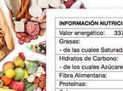 saber sobre calorías grasa corporal