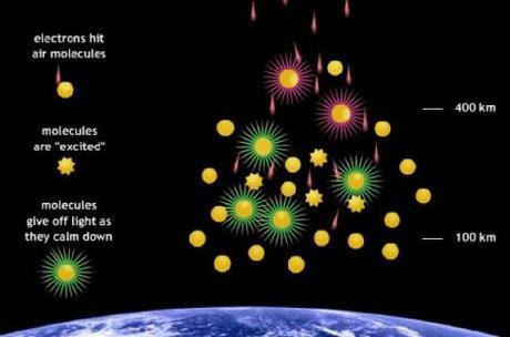 Los polos magnéticos y geográficos de la Tierra